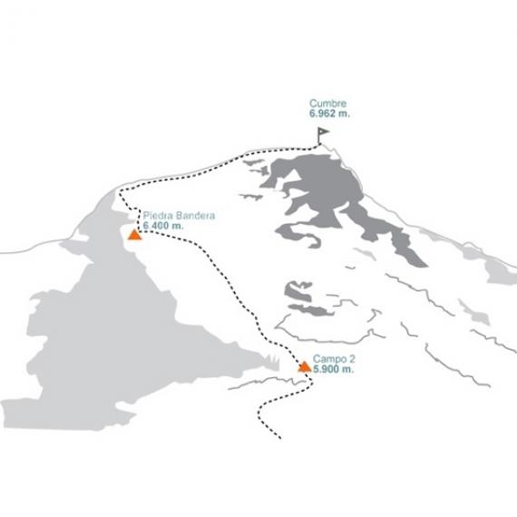 Aconcagua Polish Glacier Route with Porters Map