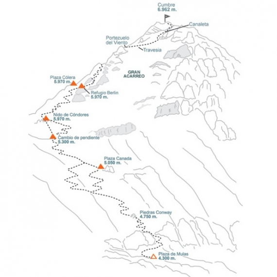 Aconcagua Normal Route with Porters Map